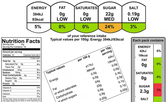 Food Labelling Nutritional Information Services