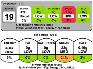 front-of-pack-compliant nutritional labels